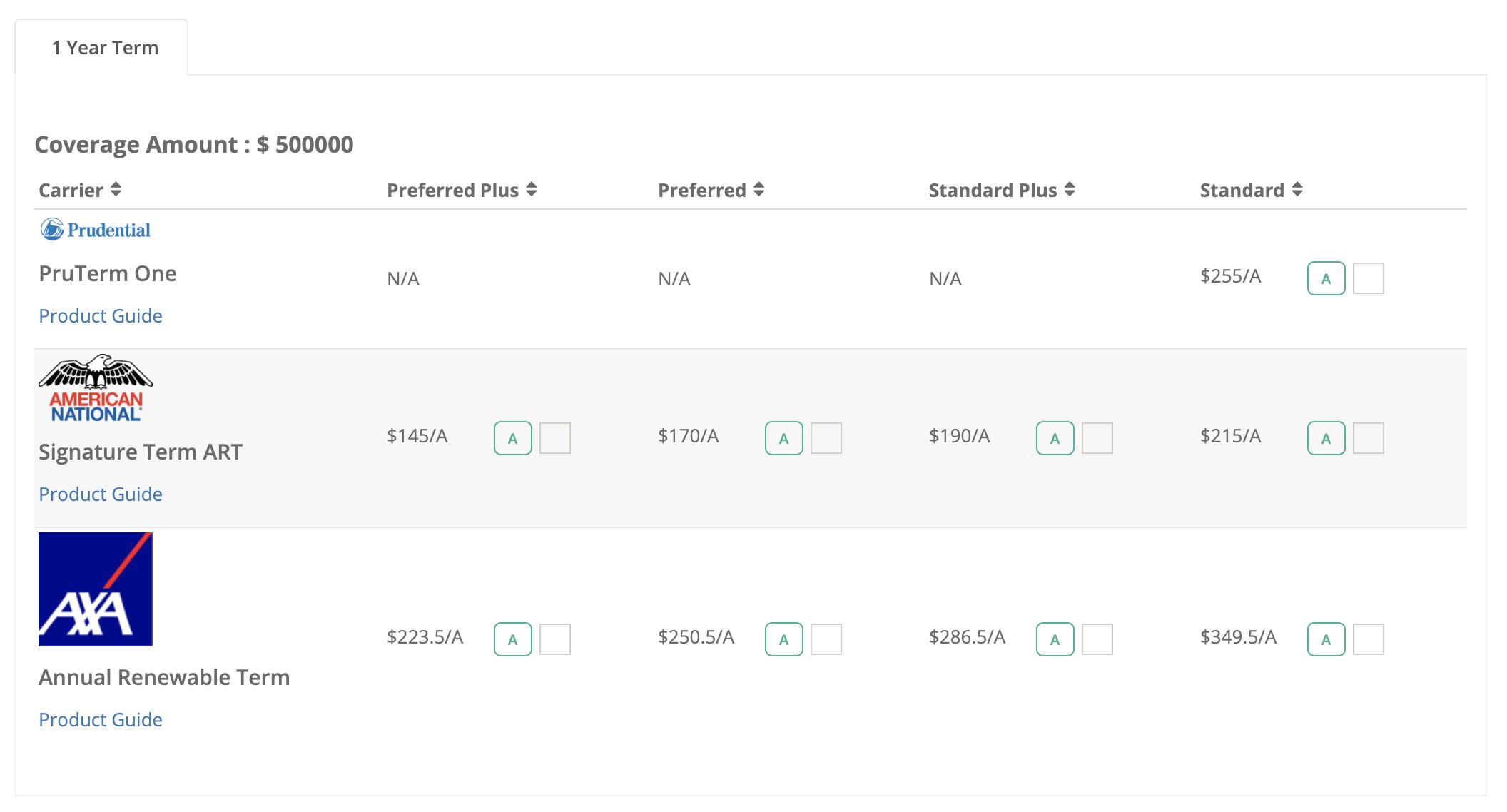 ART cost chart
